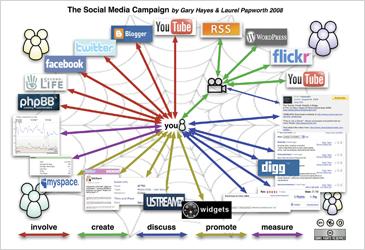 소셜미디어시대,우리가 놓치지 말아야 할 미디어의 기본 사진